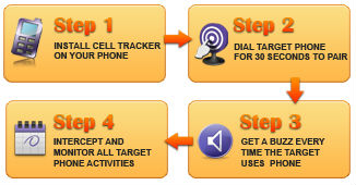 Cell-Spy-Stealth.com - Remote Cell Phone Spy